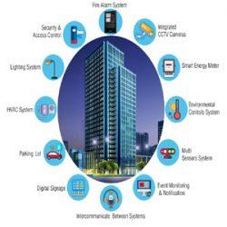 Building Management System(BMS)